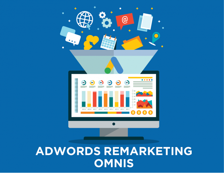 Tại sao chúng ta nên sử dụng Adwords Remarketing