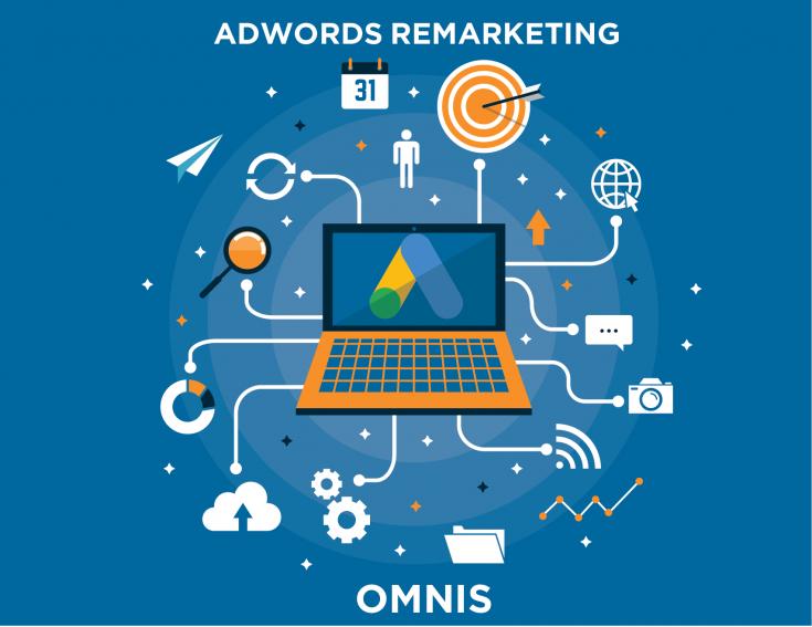 Adwords Remarketing là gì