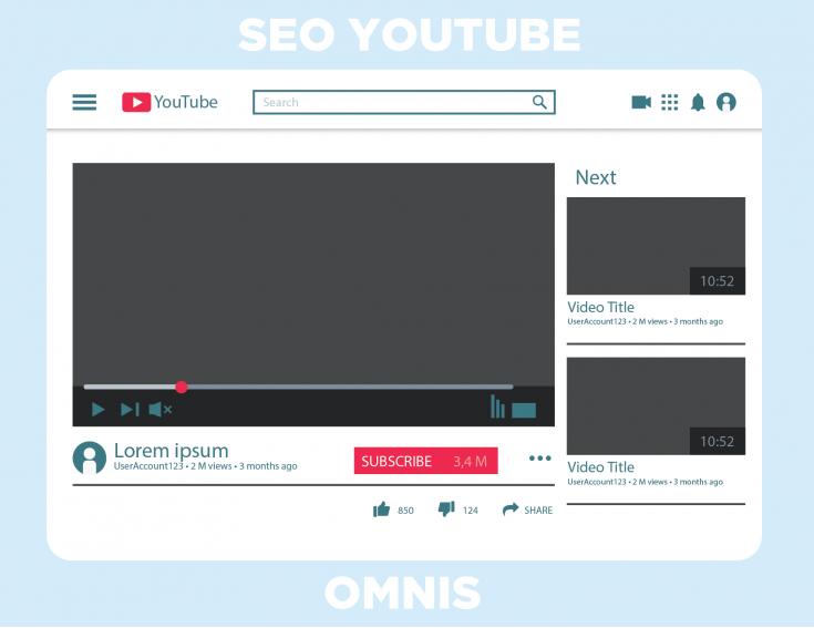 Những ích lợi khi Seo YouTube