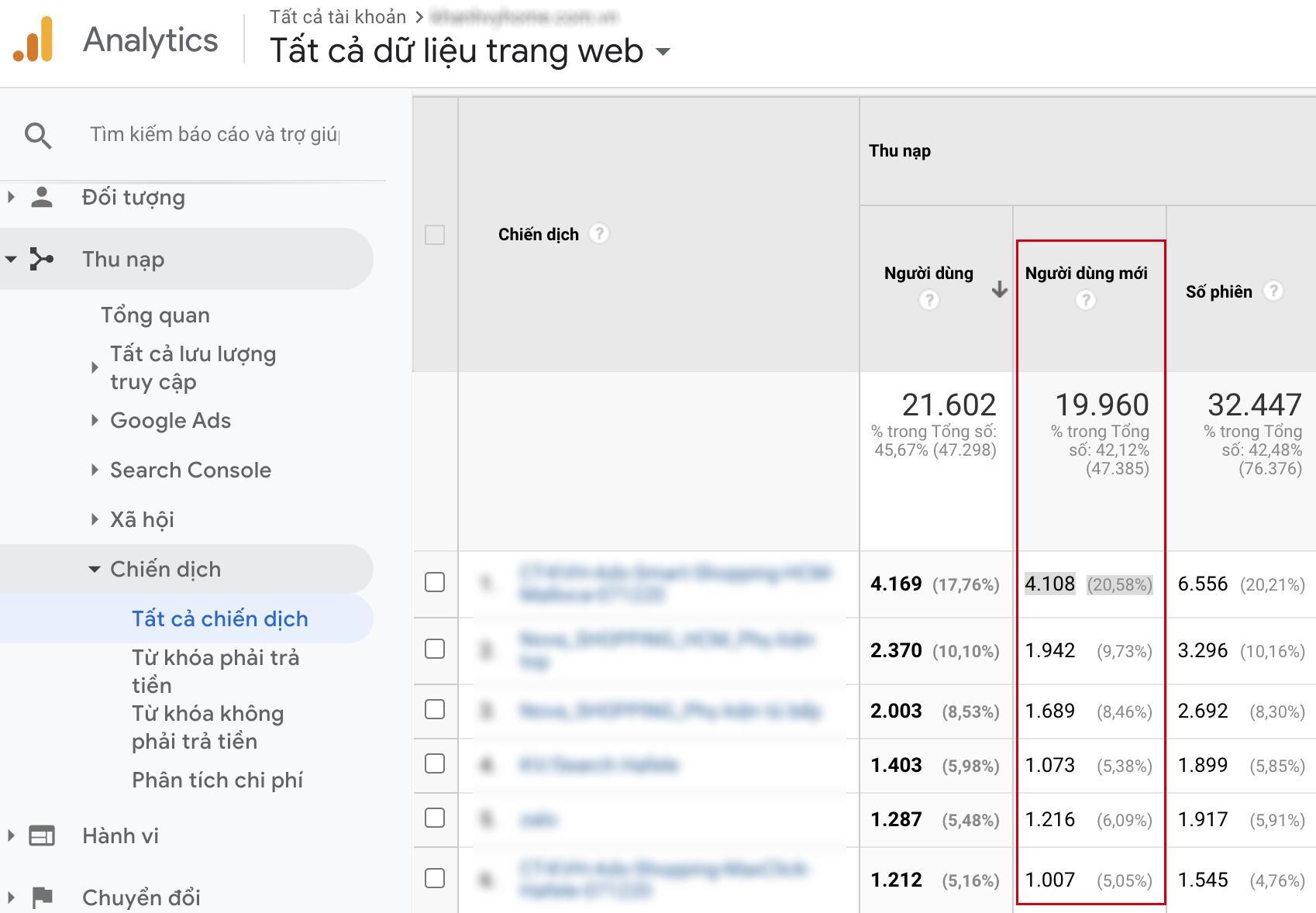 Xem trong Google Analytics để biết số liệu người dùng với người dùng mới